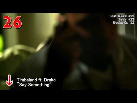 Billboard Hot 100 - Top 50 Singles (4/10/2010)